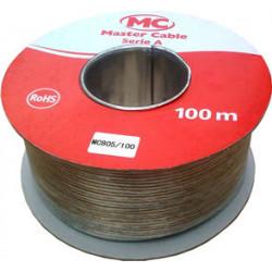 cable Altavoz TRANSPARENTE POLARIZADO 2X0.75 MM