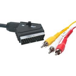 Conexión Audio-Vídeo  In-Out. Tres RCA machos a Euro. Estéreo con conmutador 1.5 metros. Mod 1093-I