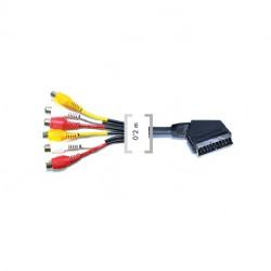 Conexión adaptador profesional para video cámara Entrada y salida A/V. Mod. SV-694