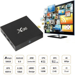 SMART TV X96 TV Box Android 6.0 .  US PLUG + 1GB RAM + 8GB